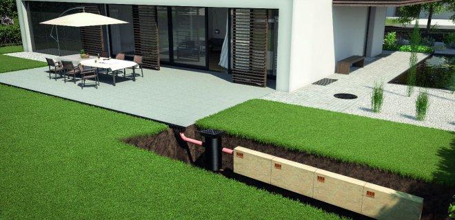 Compleet ACO afwateringssysteem voor de tuin