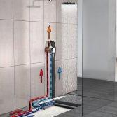 Duurzame douchegoot |  ACO ShowerDrain