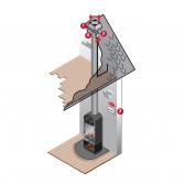 Inatherm rookgasventilator voor houtkachel en haard