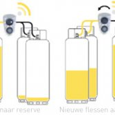 Duurzaam verwarmen op propaangas | Primagaz