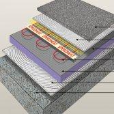 Vloerverwarming zonder breekwerk | Speedheat