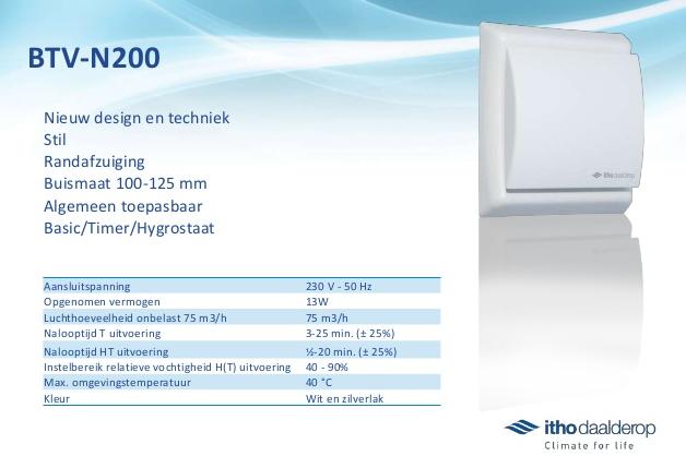 Itho Daalderop BTV-N200 inbouwventilator