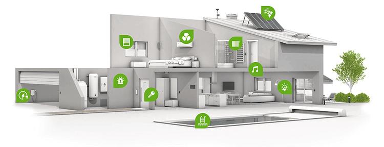 360° Smart Home | Loxone
