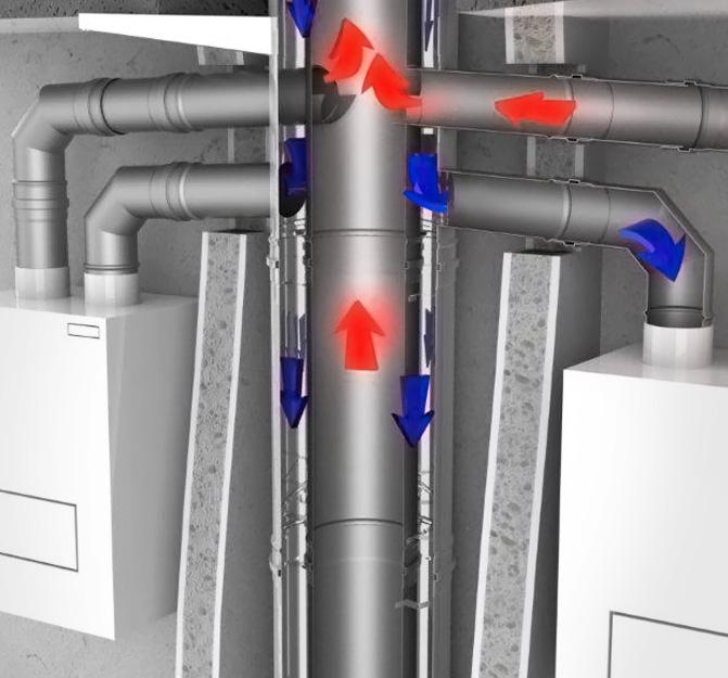 RVS Combinatie Luchttoevoer Verbrandingsafvoer | PaH-flex