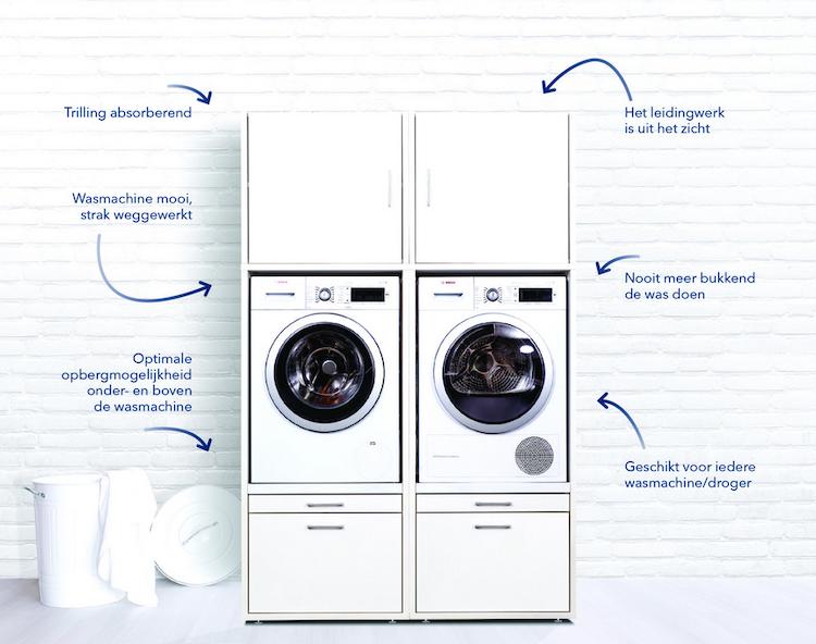 Inbouwkast voor wasmachine en droger | Wastoren