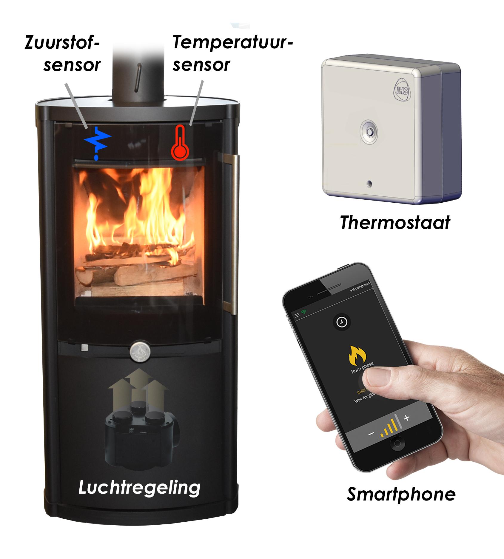 Thermostatische houtkachel Sirio van Danskan. Slimme houtkachel die wordt bediend via de smartphone #danskan #houtkachel #kachel #thermostaat