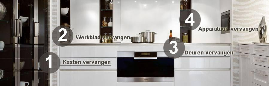 Keukenrenovatie. Vernieuw de keuken en bespaar. Via Kitchen Restyle