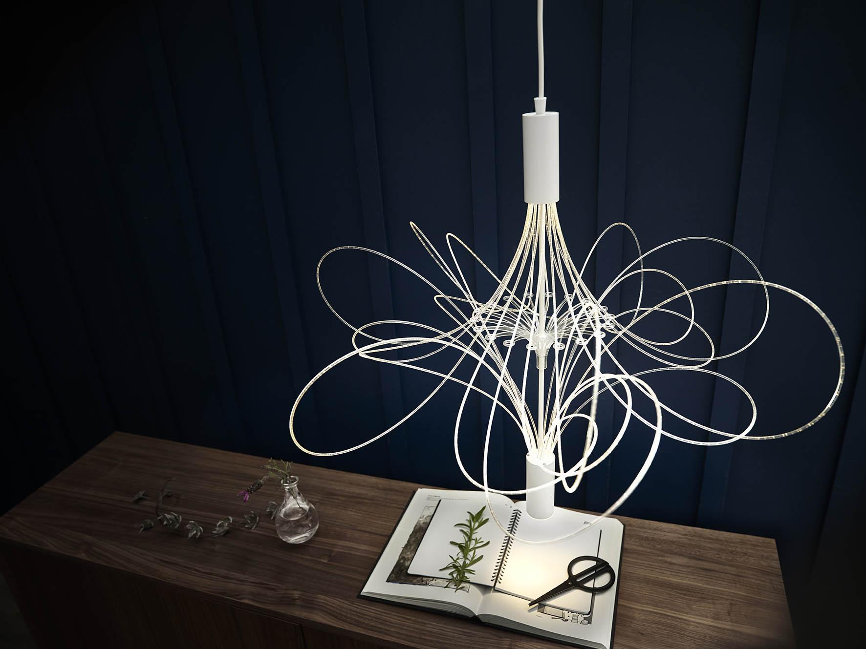 Ikea schakelt over op verkoop milieuvriendelijke led verlichting ...